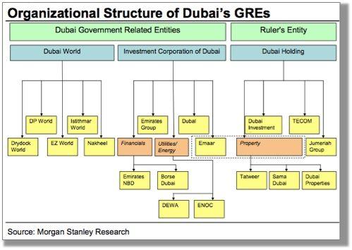 Dubai-Companies.jpg